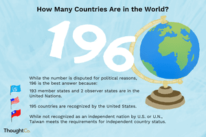 A globe with the number 196 superimposed over it.