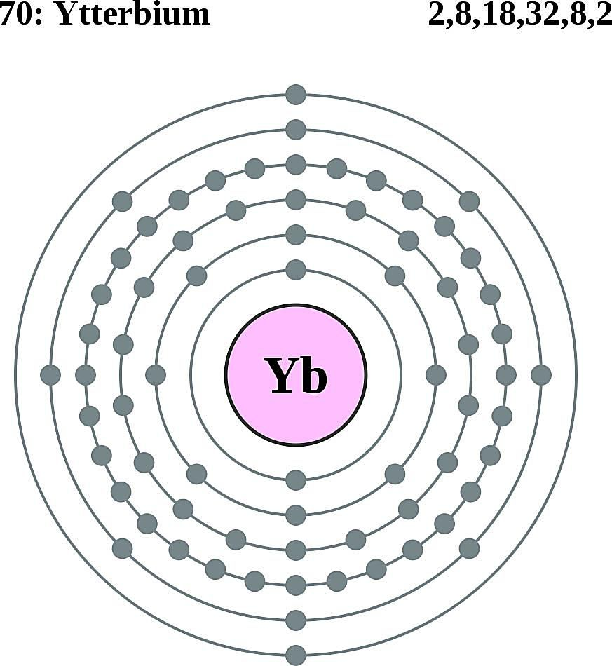 This diagram of a ytterbium atom shows the electron shell.