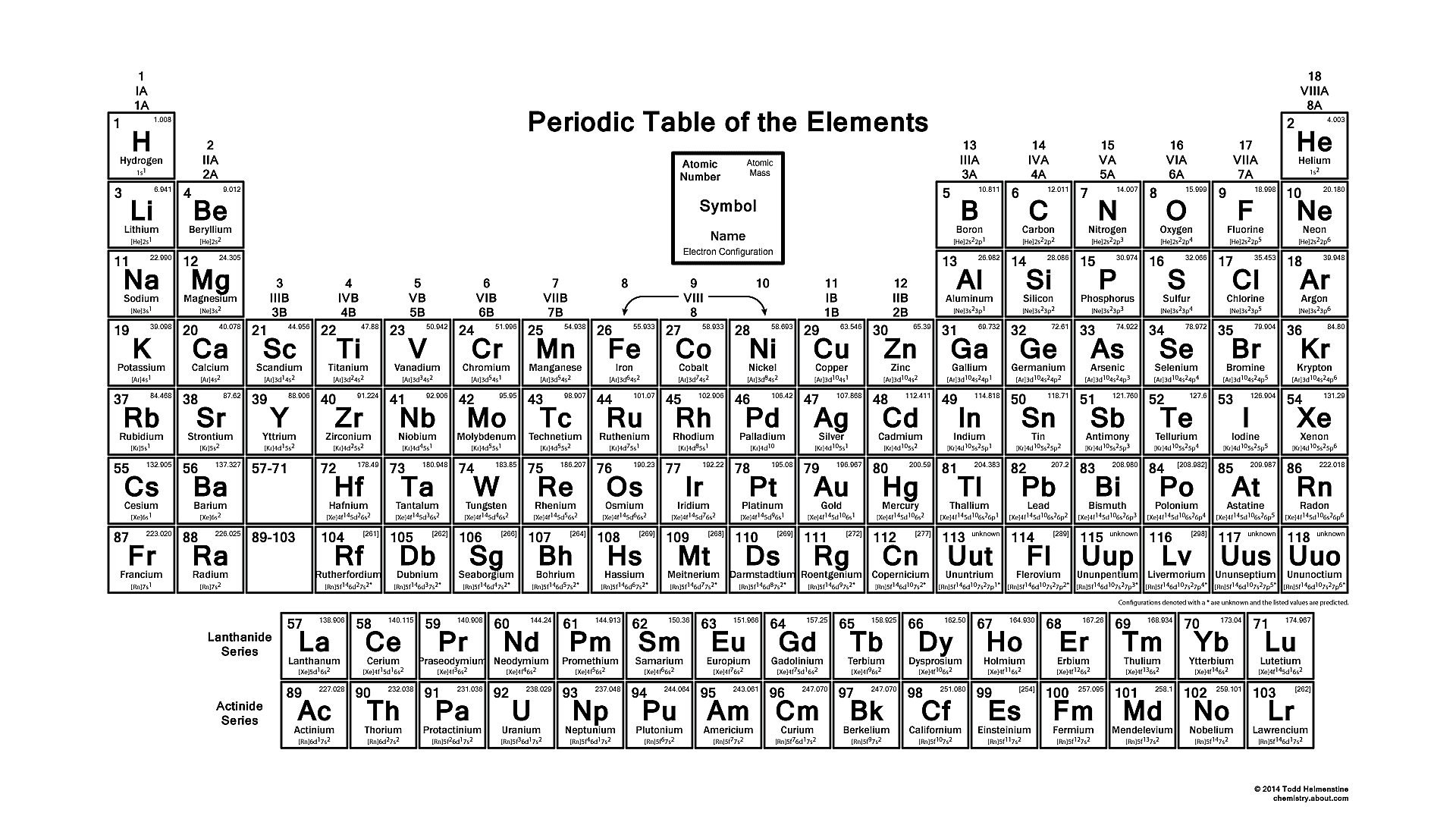 downloadable periodic table wallpaper with electron configurations