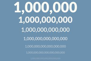 zeros in a Million+