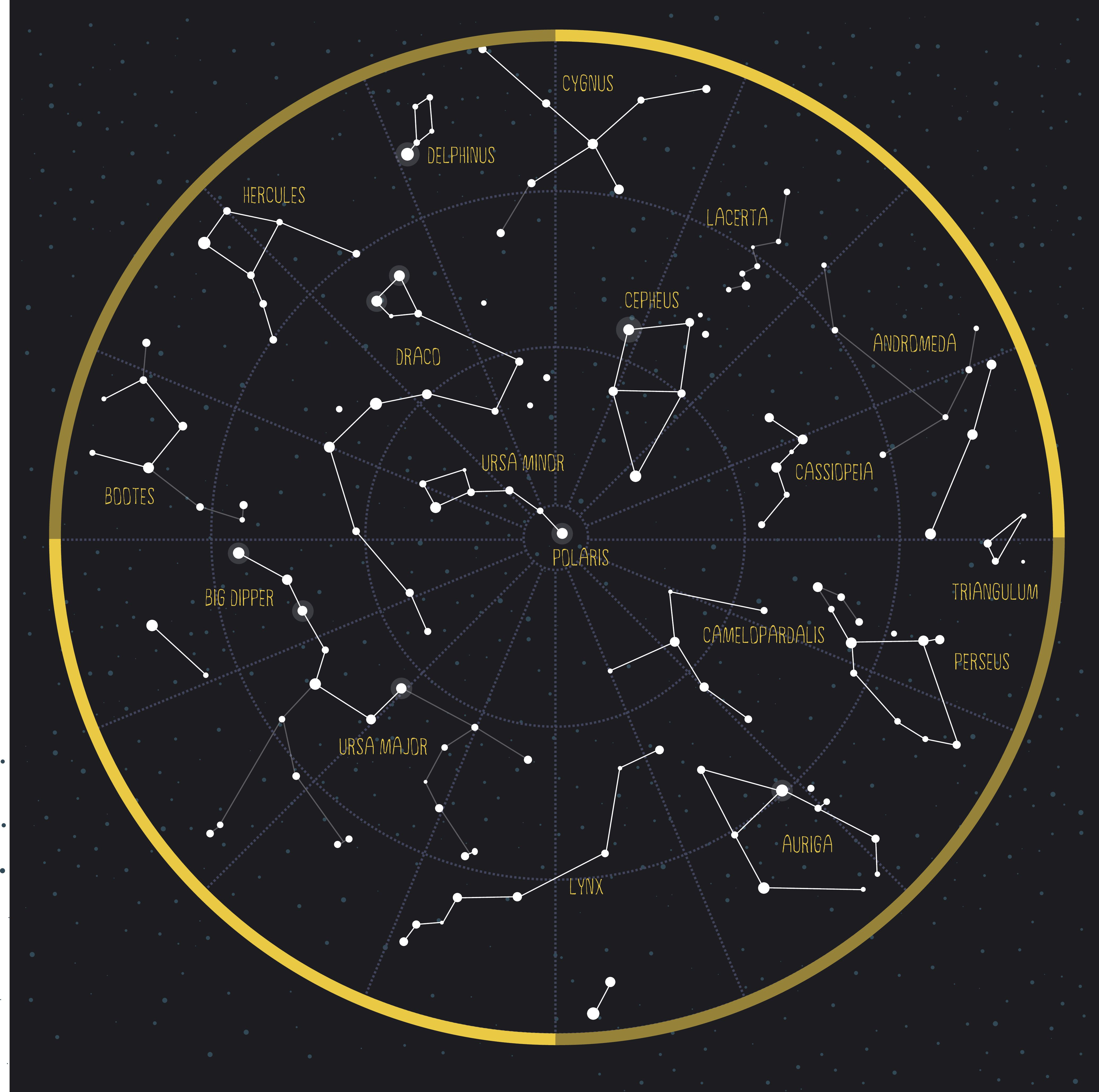 how to find the constellations in the night sky