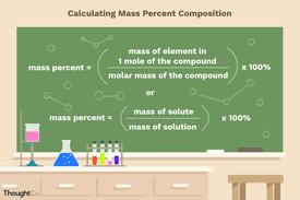 Calculating mass percent composition