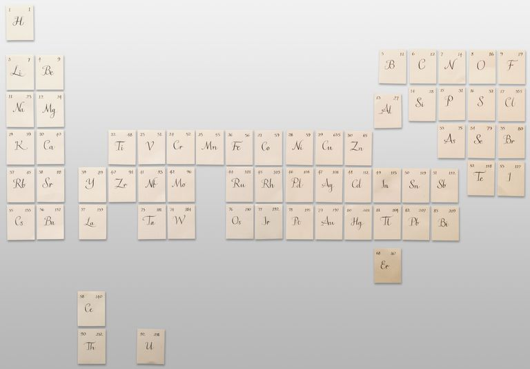 Original version of the Periodic Table of elements published in 1869 by the Russian chemist Dmitri Mendeleyev.