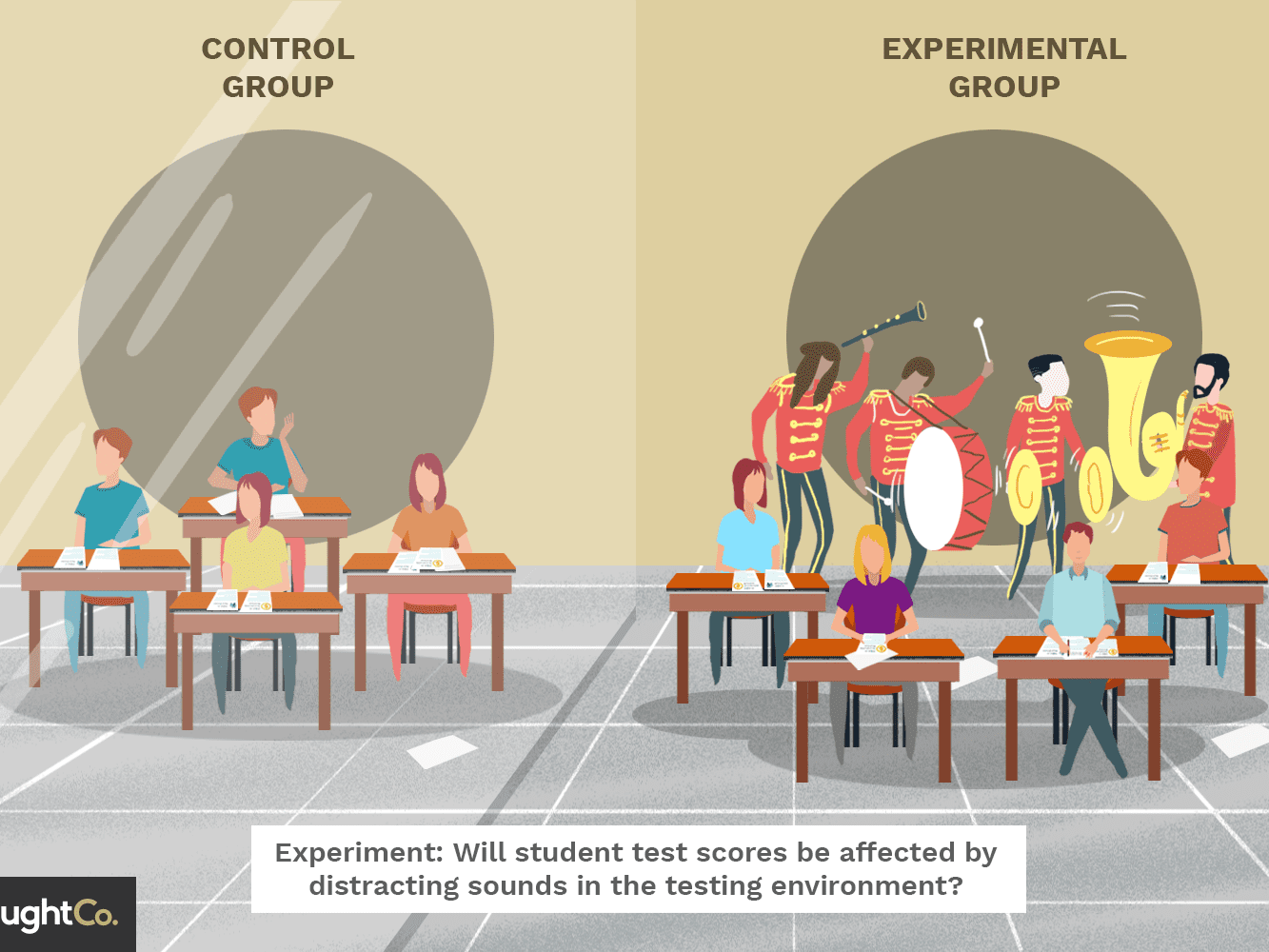 The Difference Between Control Group And Experimental Group