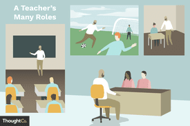 The many roles of a teacher including lecturing, tutoring, counseling, and mentoring