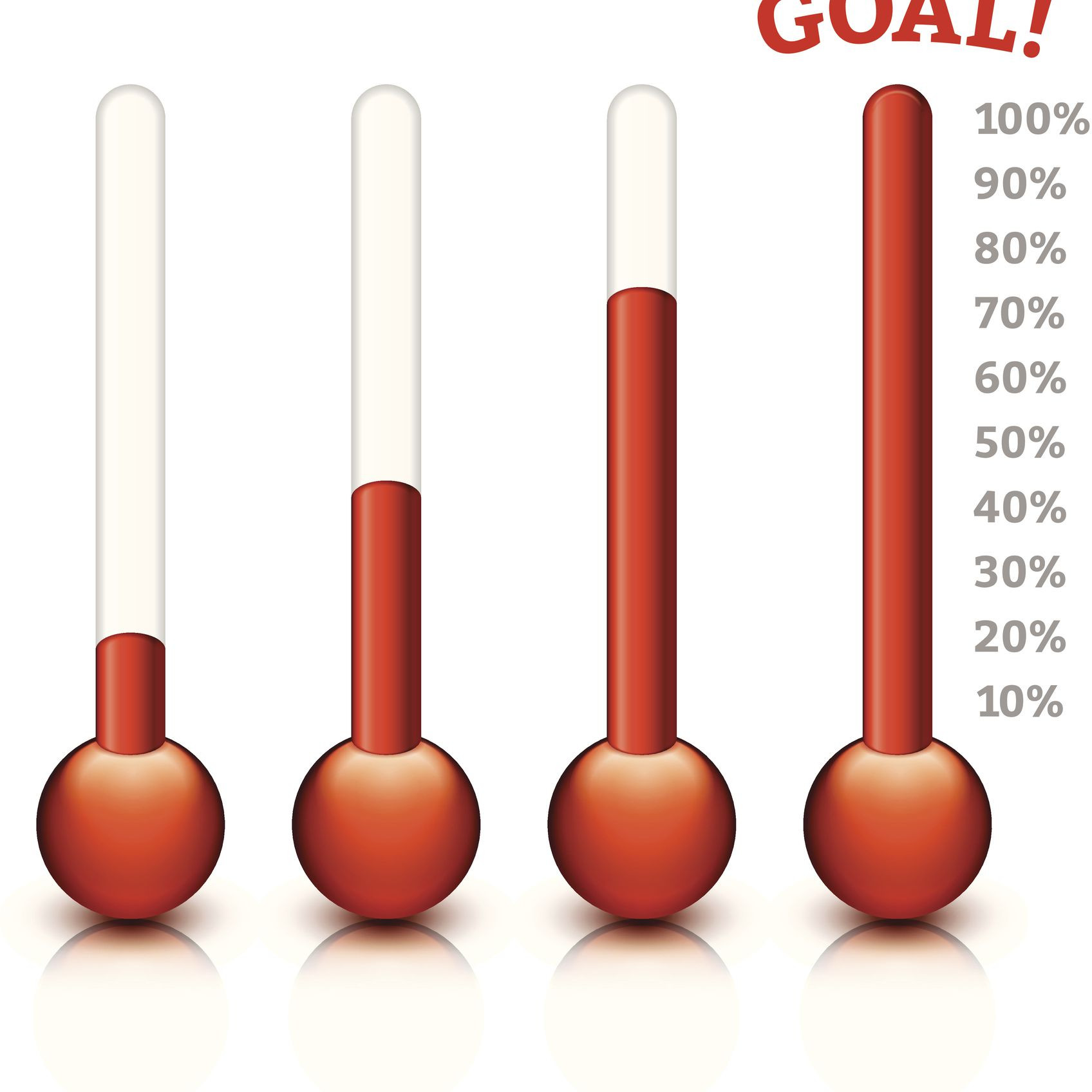 annual fund progress
