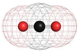 Carbon dioxide is an example of a nonpolar molecule.