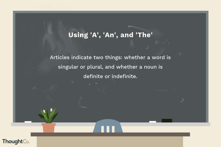 Text on a blackboard: Using A, An, and The. Using them indicates two things: whether a word is singular or plural, and whether a noun is definite or indefinite.