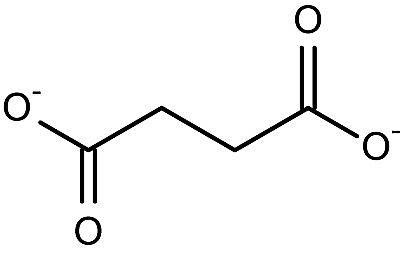 Esta es la estructura química del anión succinato (2−).