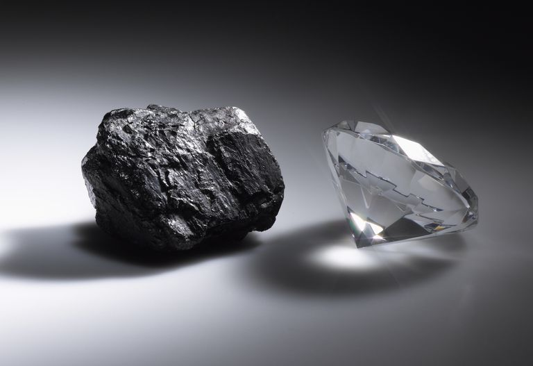Graphite and diamond are two forms or allotropes of the element carbon.