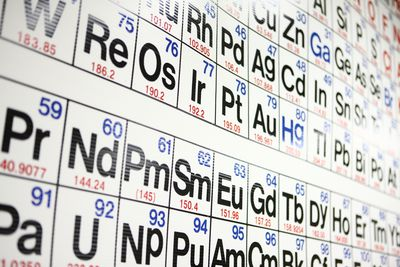 Free periodic table wallpaper did you know you can make the periodic table your wallpaper urtaz Image collections