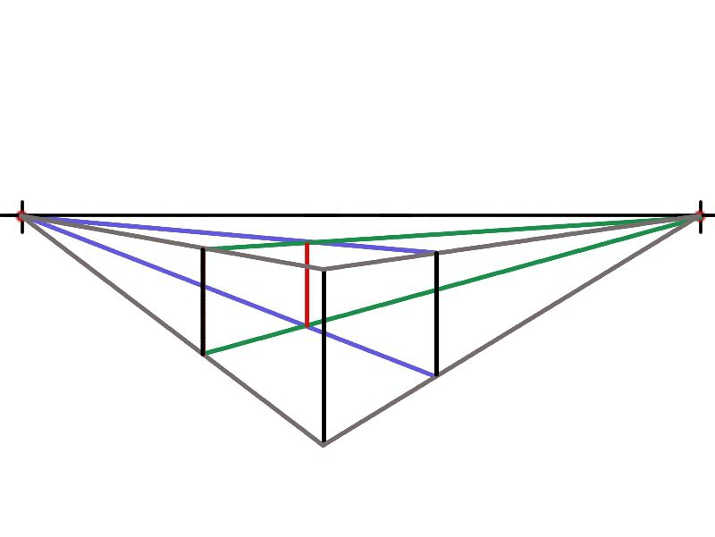 Constructing Two Point Perspective