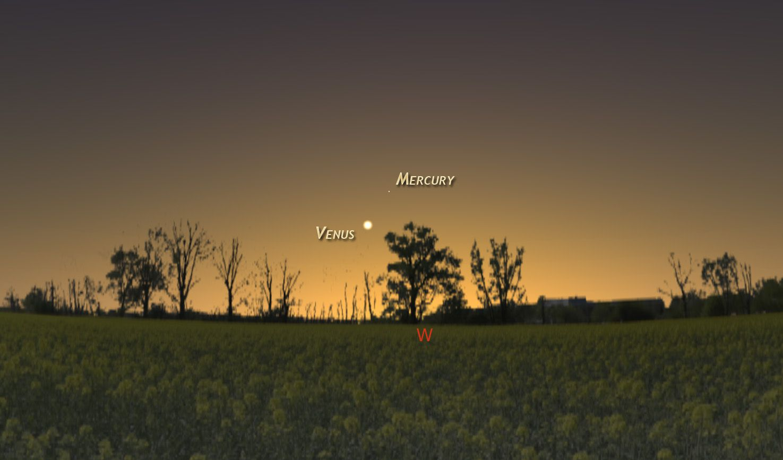 Observing Mercury