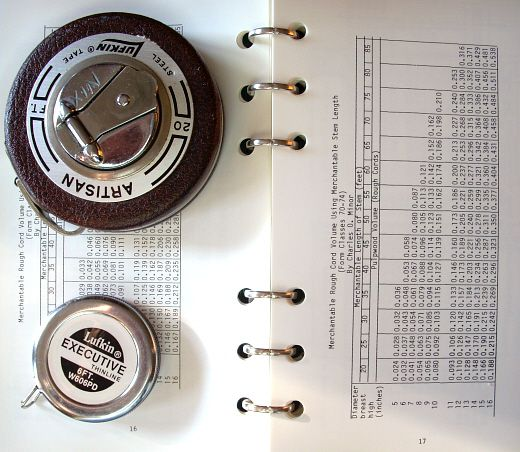 Tree Diameter Tapes and Volume Tables