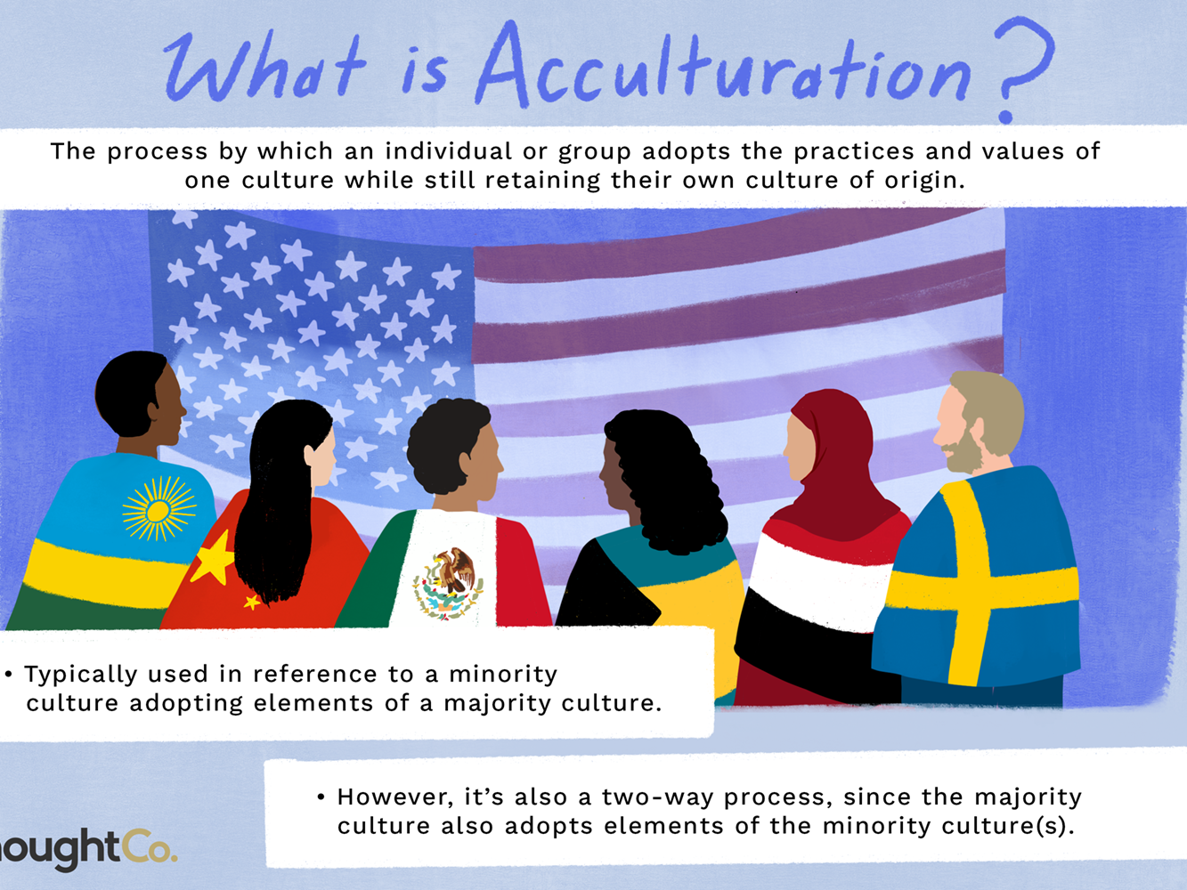 Understanding Acculturation and Why It Happens