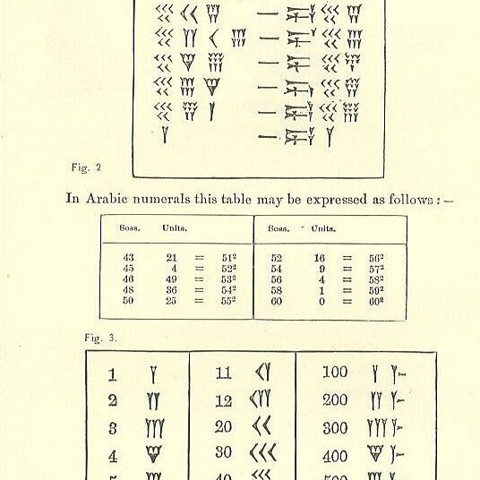 Babylonian Mathematics Number Systems And Terms