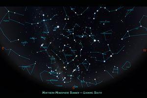 Northern hemisphere summer constellations.