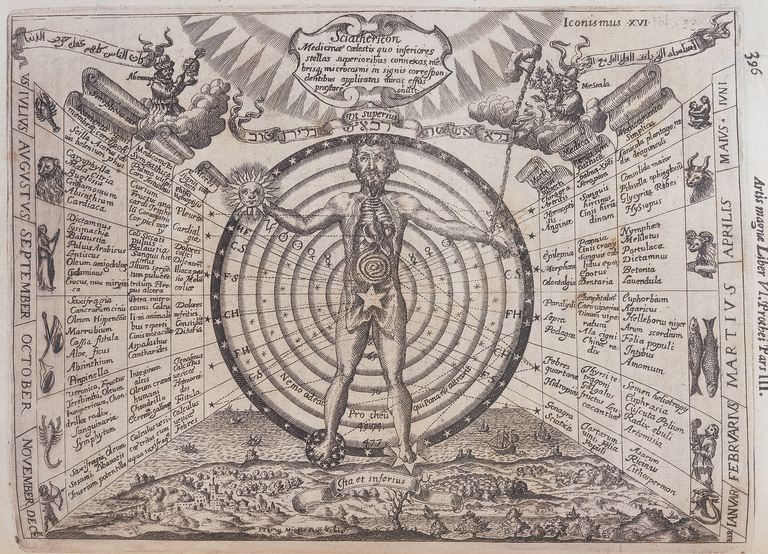 An astrological chart, 1646. Artist: Athanasius Kircher