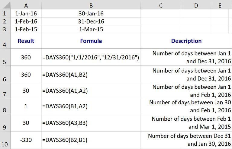 DAYS360 function in Excel