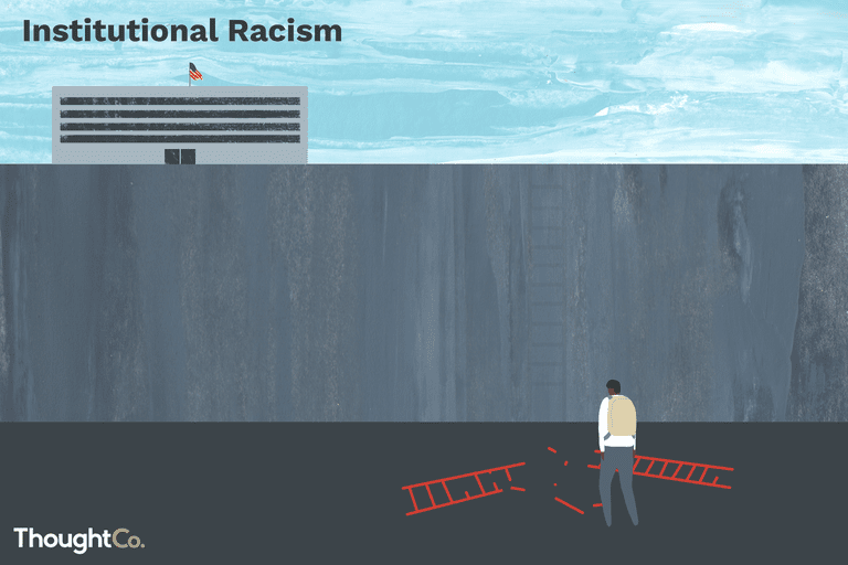Illustration representing institutional racism definition
