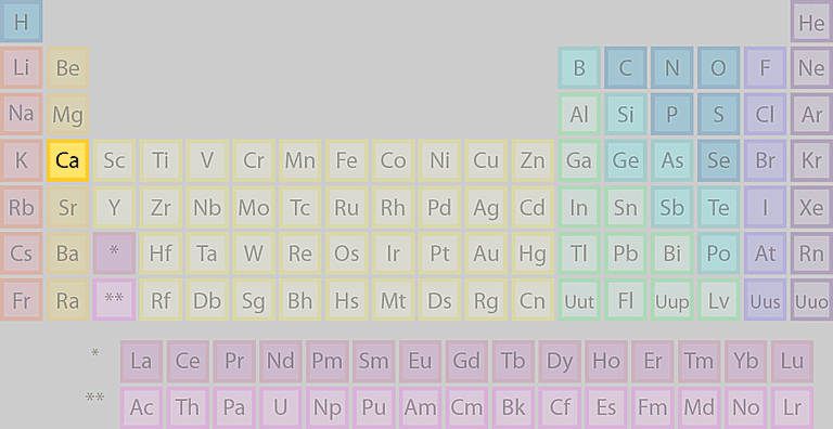 Where Is Calcium Found On The Periodic Table
