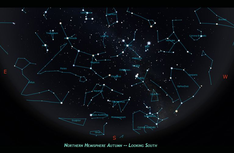 Northern hemisphere autumn constellations.