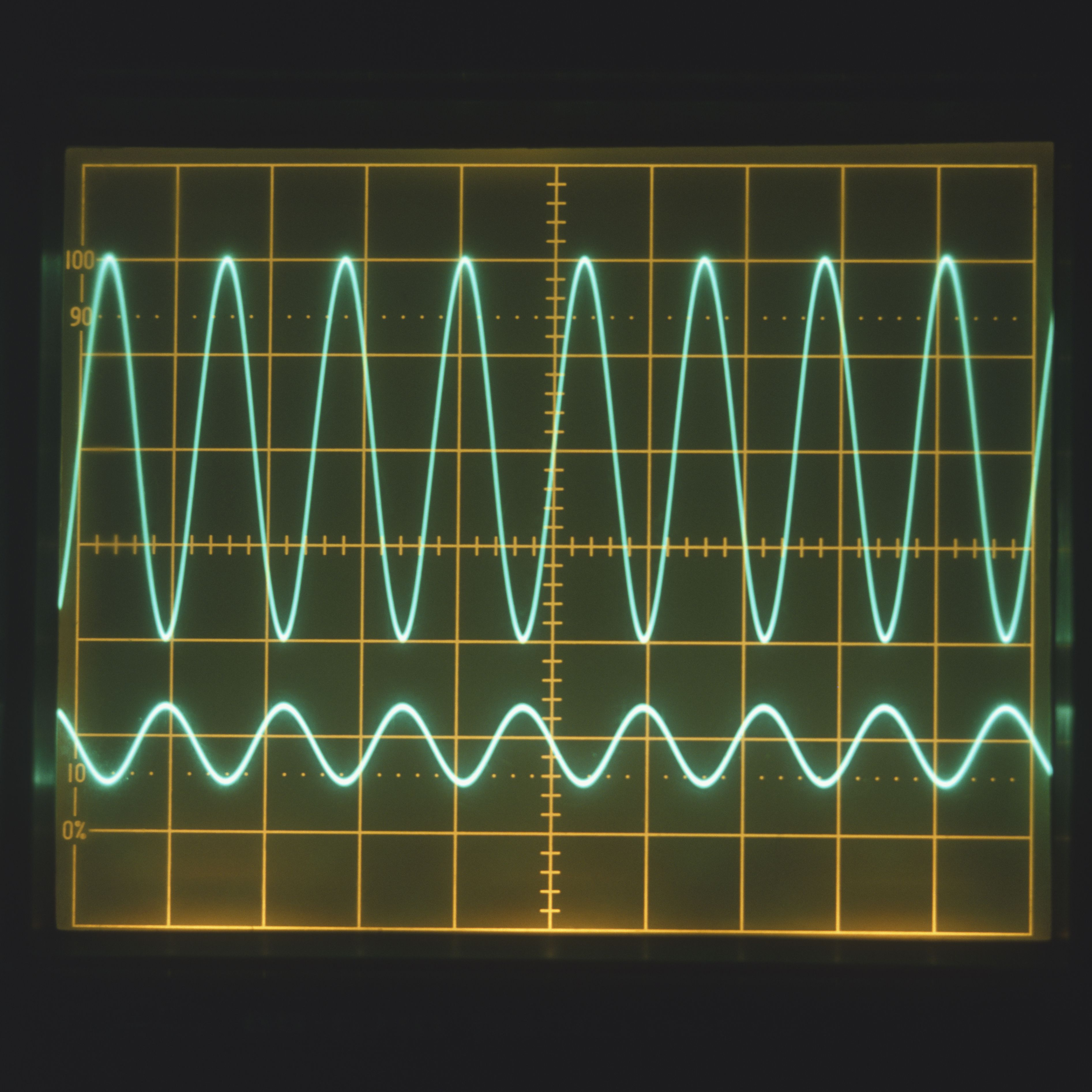 Oscillation and Periodic Motion in Physics
