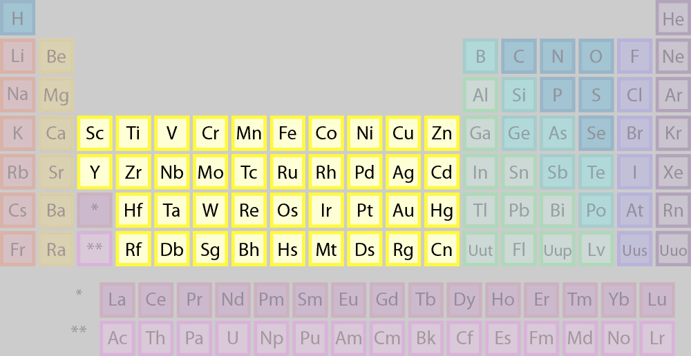 the highlighted elements of the periodic table belong to the transition metal element family