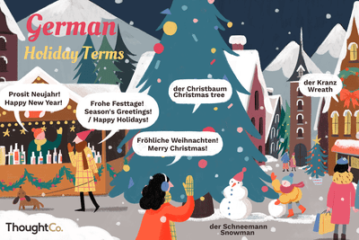 Illustration Depicting German Holiday Terms With Their English Translations