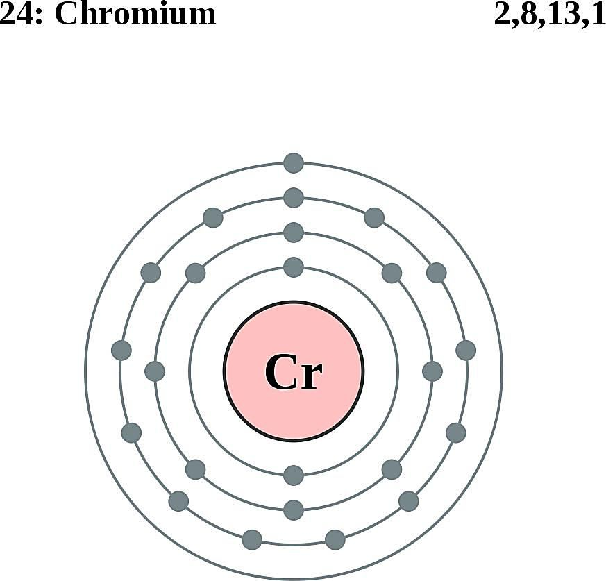 This diagram of a chromium atom shows the electron shell.