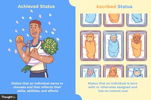 Achieved status vs ascribed status