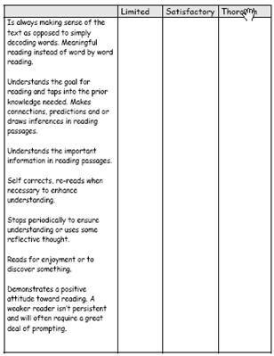 simple writing rubrics