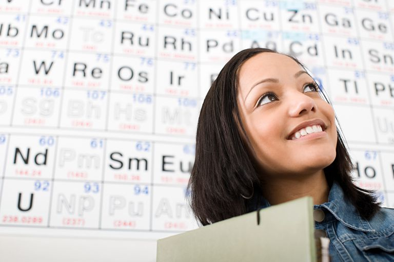 Girl by periodic table