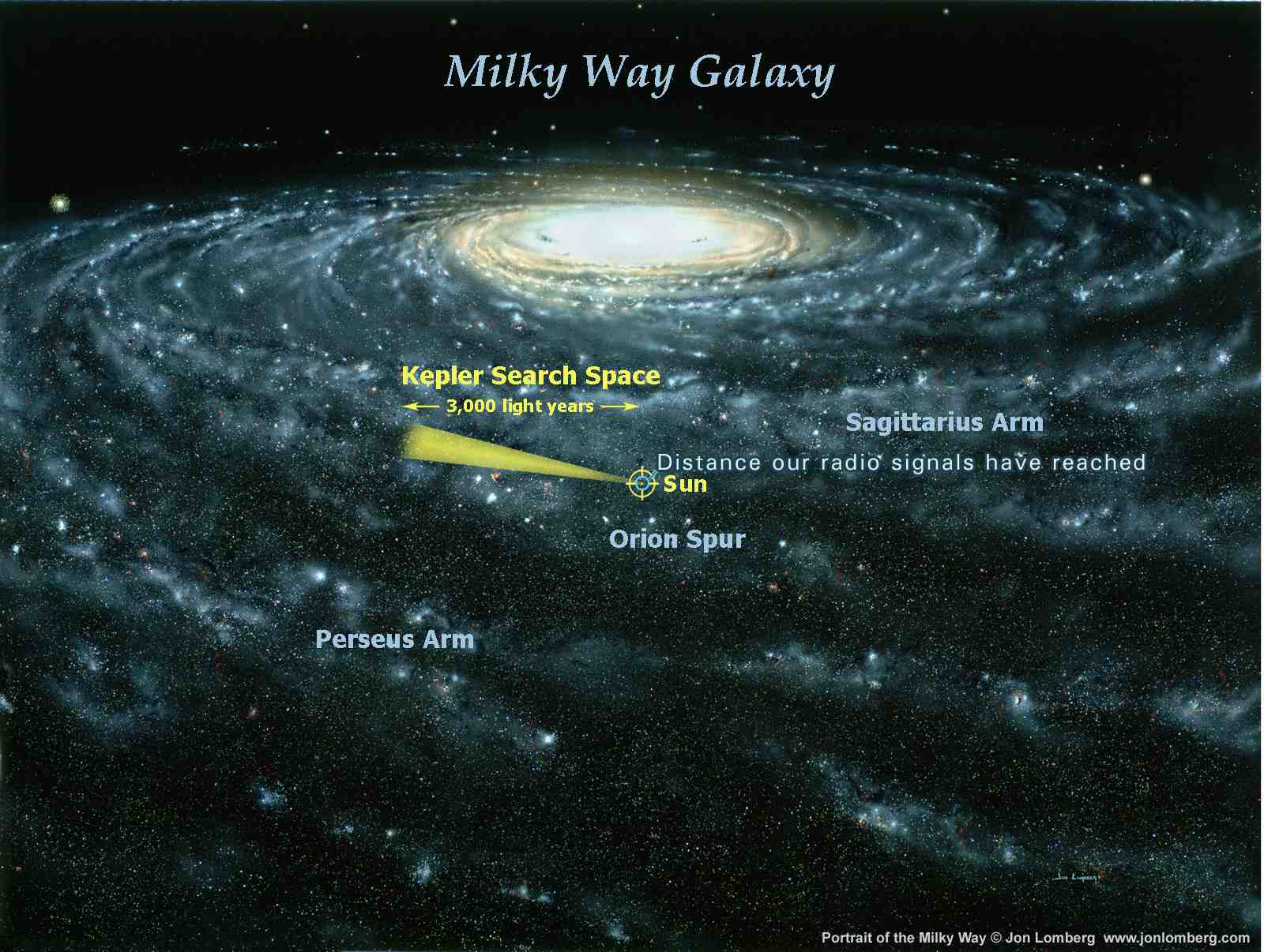 How many habitable planets are in the milky way galaxy - Galaxy and planets ...