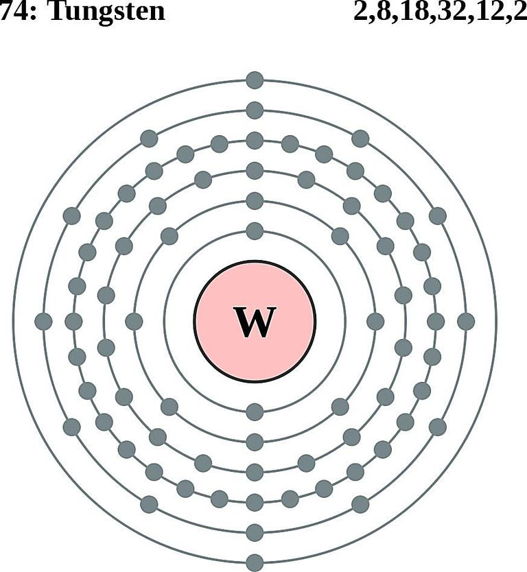 Atoms diagrams electron configurations of elements this diagram of a tungsten atom shows the electron shell ccuart Image collections