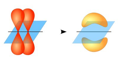 Hydrogen Bond Examples in Chemistry