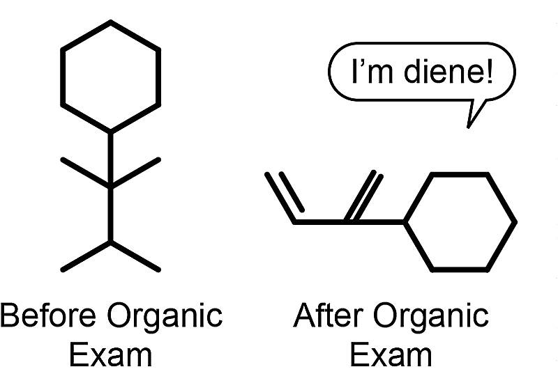 Fun Chemistry Jokes And Puns With Explanations