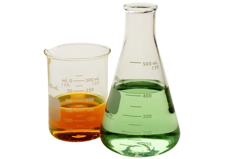 Chemistry beaker and flask
