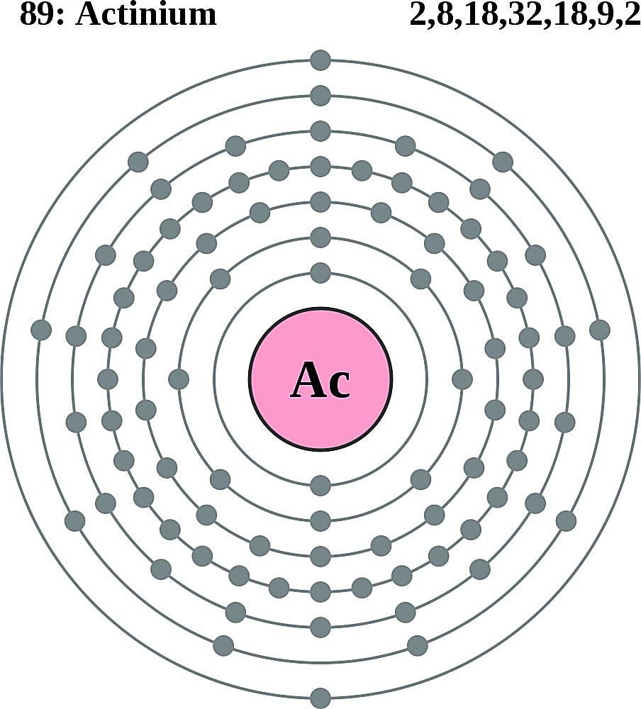This diagram of an actinium atom shows the electron shell.