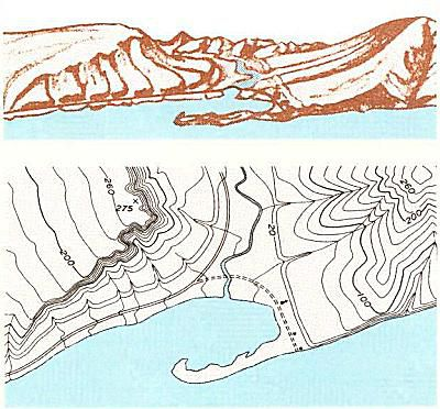 The relation of topography to its representation on a topographic map