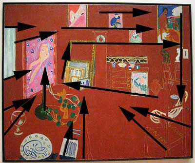 Matisse Red Studio painting composition