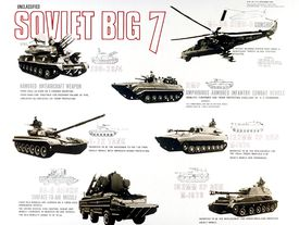 Poster showing the 7 primary weapons systems of the Warsaw Pact nations