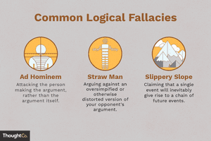 Illustration of three common logical fallacies and their definitions