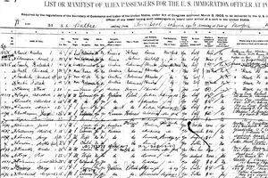 Passenger manifest for the SS Baltic arriving in New York on 29 June 1906 includes a number of markings and annotations that may lead to further information and records.
