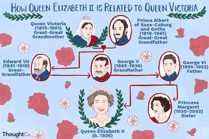 The line of descent from Queen Victoria to Queen Elizabeth