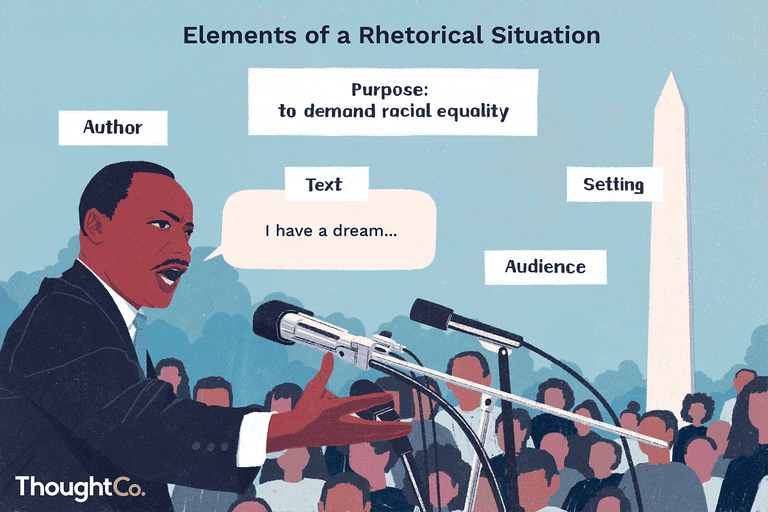 Elements of a rhetorical situation: author, text, audience, setting, purpose