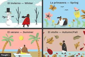 The four seasons in Spanish: el invierno, la primavera, el verano, and el otoño