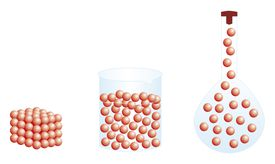 Specific volume is the ratio between the volume and mass of a substance.