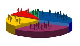 people pie chart
