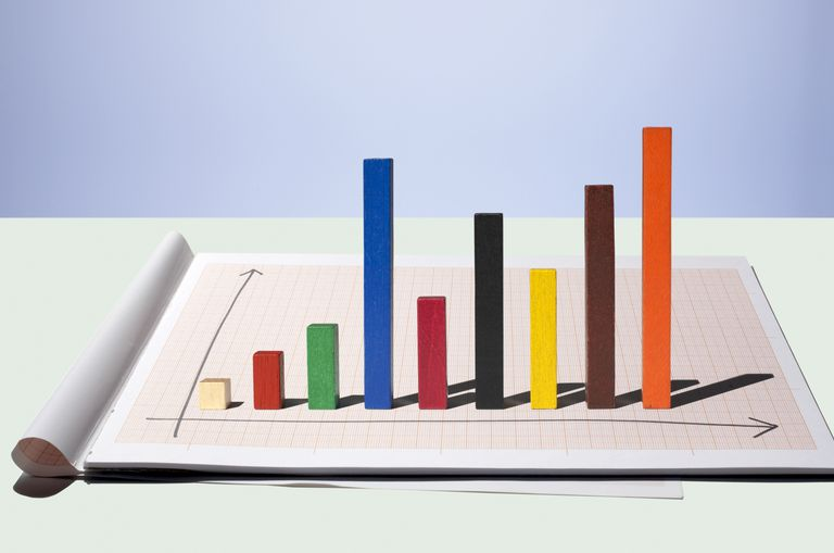 A bar graph illustrates descriptive statistics. Find out how they differ from inferential statistics.